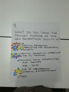 Primary purpose question